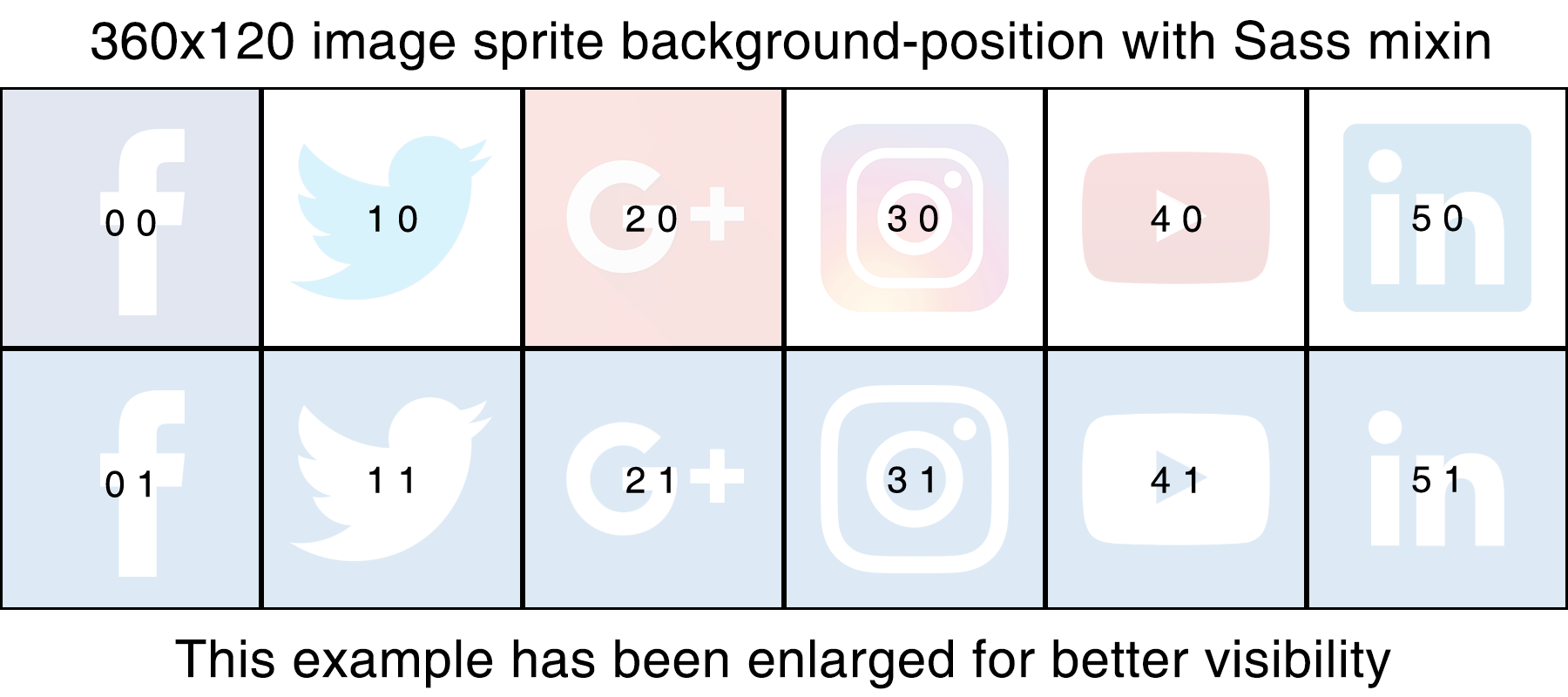 Social Media Image Sprite Background Position Using Syncura Sass Mixin